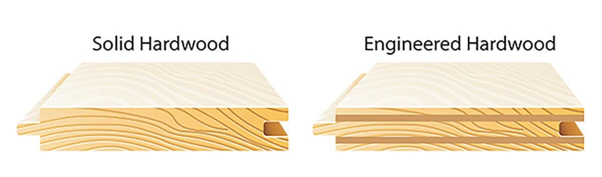 solid vs engineered image